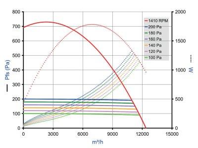 EasyVEC Micro-watt 10000