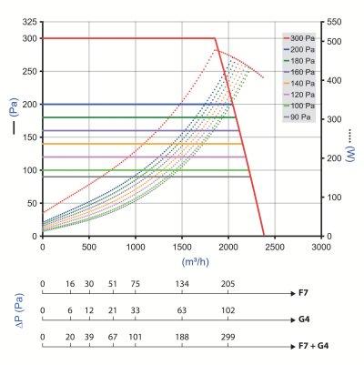 EasyVEC Compact micro-watt 2000